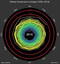11 Klima TempSpirale 200